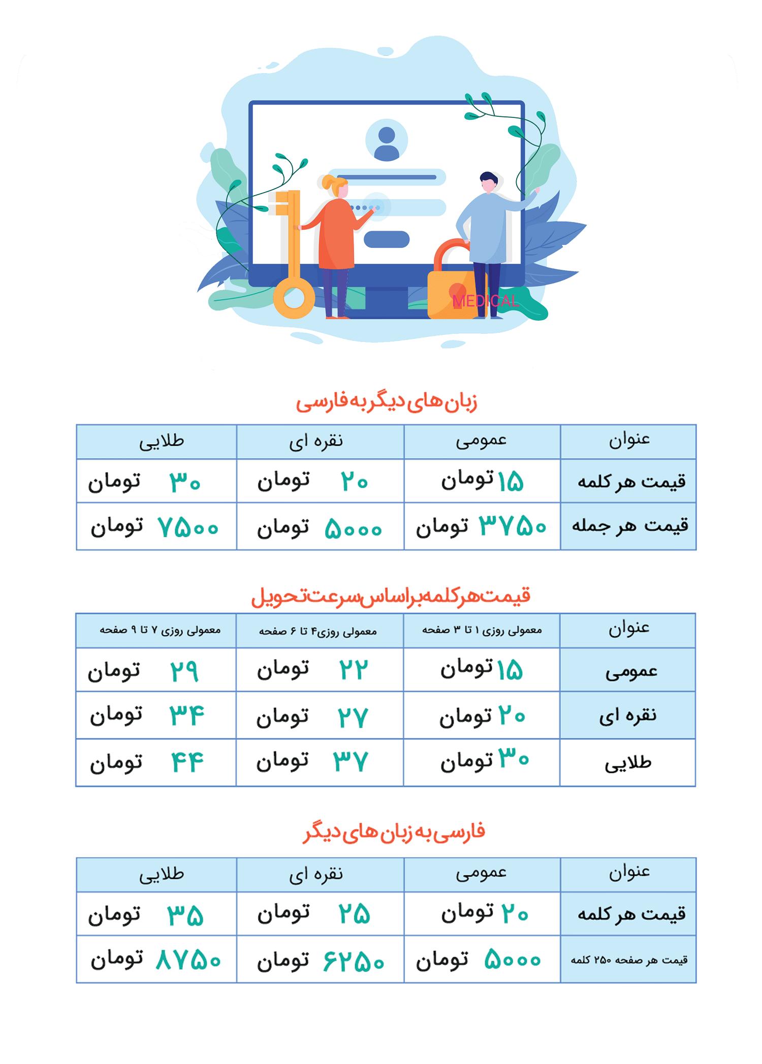 لیست قیمت ترجمه مقاله